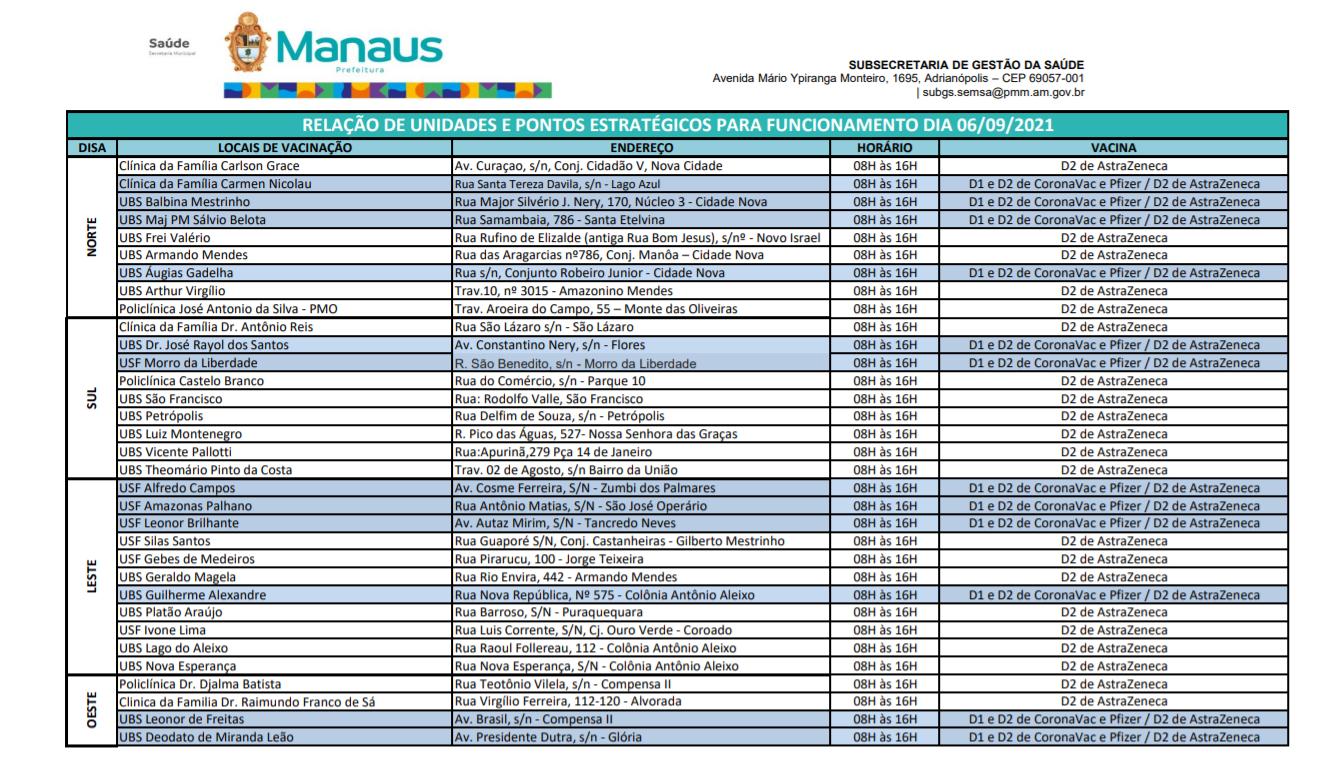 Manaus terá 33 postos de vacinação contra Covid nesta segunda-feira (06), de 8h às 16h, informou a Secretaria Municipal de Saúde (Semsa).
